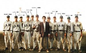 KANOチームメンバー説明